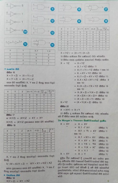 Digital Logic and Transistor - O/L ICT Tutorial part 05